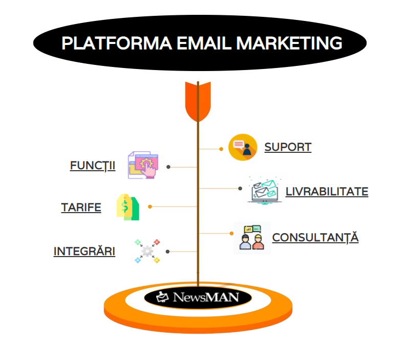 platforma-email-marketing